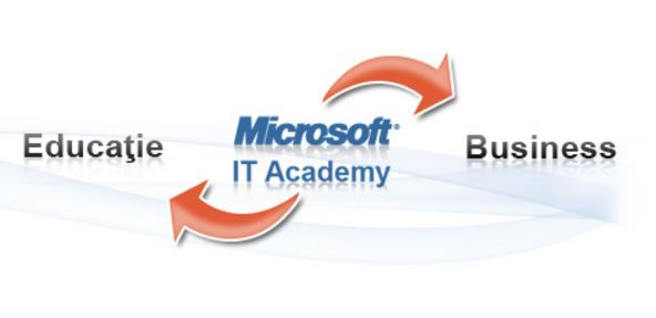 Microsoft It Academy  Careers Development. Wordpress Create Website 4imprint Promo Codes. Columbia Public Schools Packet Capture Device. Used Mini Cooper Dealers Icd 10 Certification. No Fee High Interest Savings Account. What Is An Ip Phone System Dental Floor Plans. Assisted Living Fullerton Solar Power Install. Galvanized Pipe For Drinking Water. Extreme Food Allergies Michael Glass Attorney